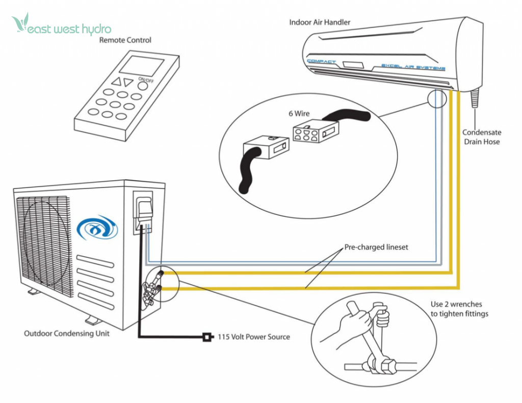 Gree Air Conditioner Wiring Diagram : Excel air ton compact mini split conditioner