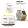 SmartBee - Environmental Premier System (Hive+LTH/CO2+Smart Strip 4)(SB100109)
