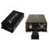 CAP - Xtreme Nano Dimmable Ballast 1000W (XN1000)