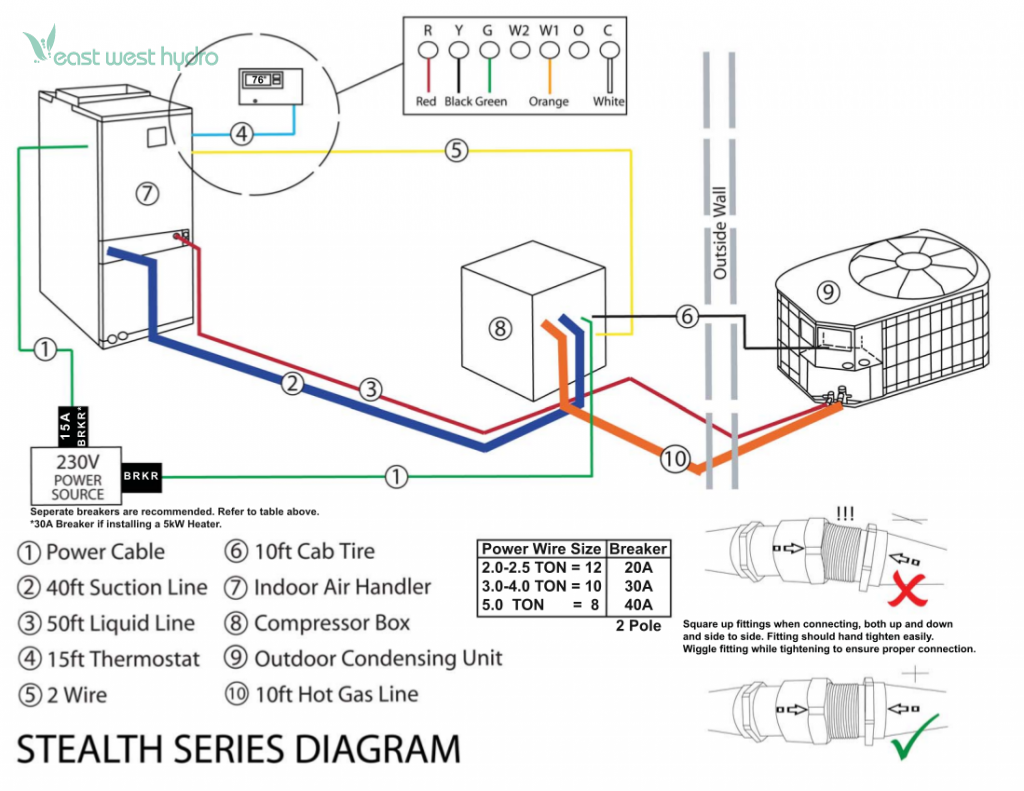 Install Central Ac Unit Wiring Diagram Window A C Compressor Outside Condenser Library Dual Capacitor Heat And Air Conditioning